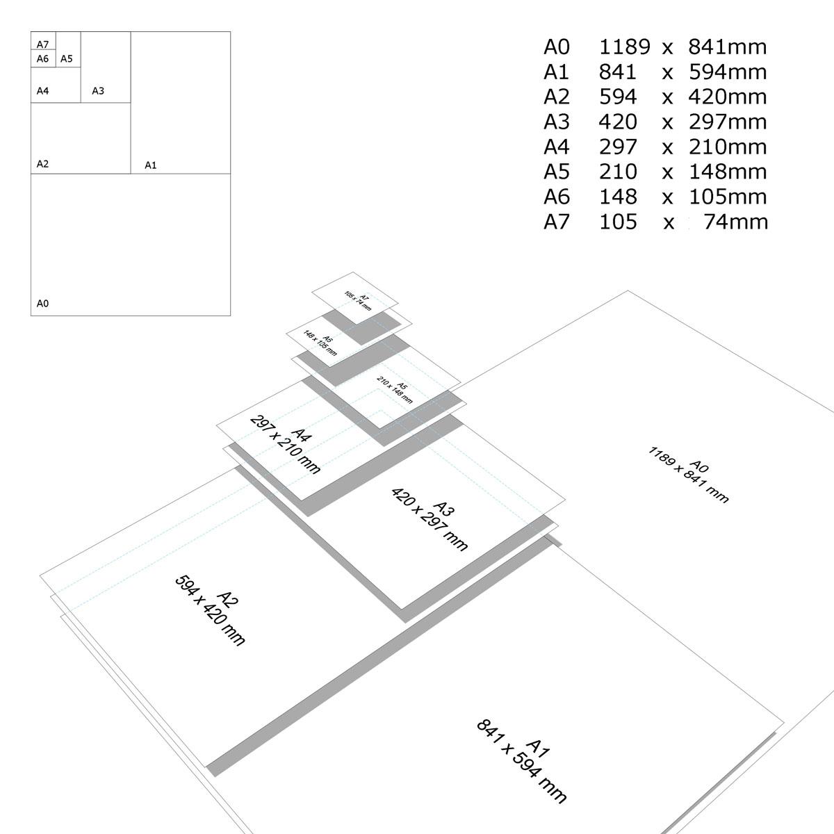Grootte van papier en resolutie in dpi - Cm breedte van de basis tabel ...